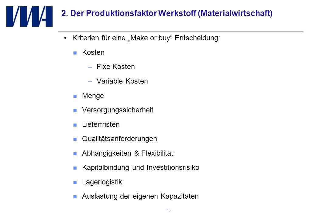 2. Der Produktionsfaktor Werkstoff (Materialwirtschaft)