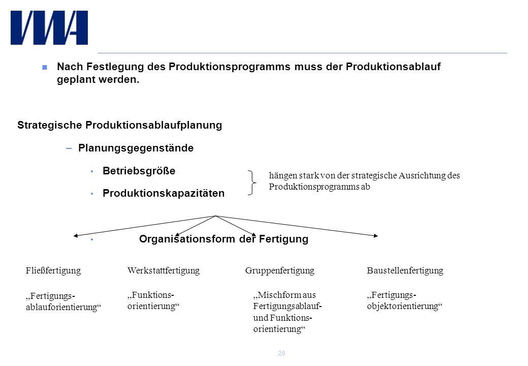 Strategische Produktionsablaufplanung Planungsgegenstände