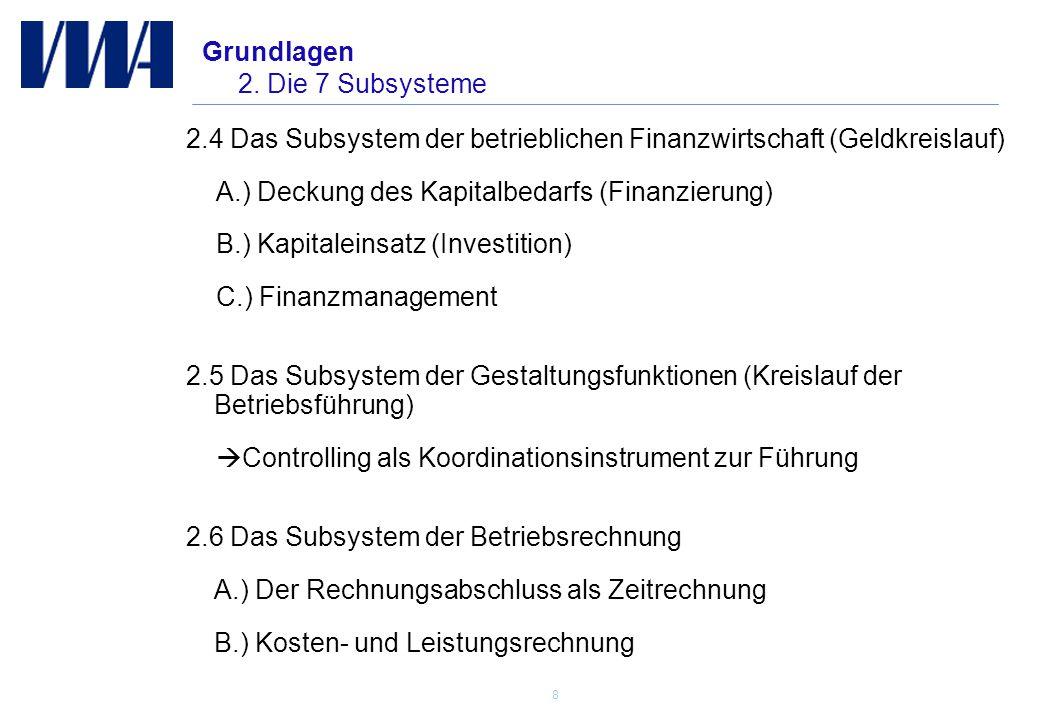 Grundlagen 2. Die 7 Subsysteme