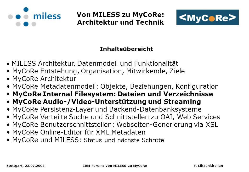 Von MILESS zu MyCoRe: Architektur und Technik
