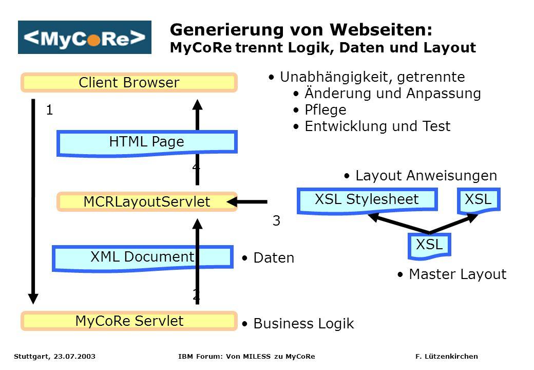 Generierung von Webseiten: MyCoRe trennt Logik, Daten und Layout