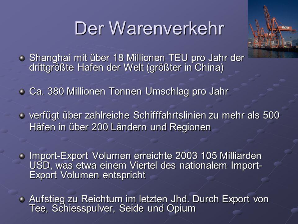 Der Warenverkehr Shanghai mit über 18 Millionen TEU pro Jahr der drittgrößte Hafen der Welt (größter in China)