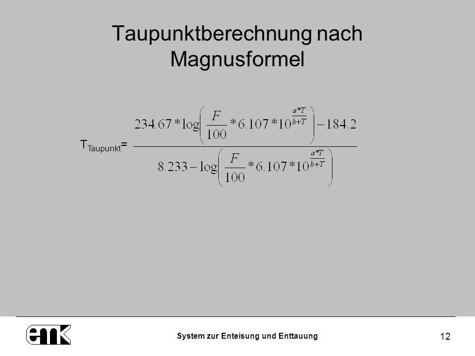 Taupunktberechnung nach Magnusformel