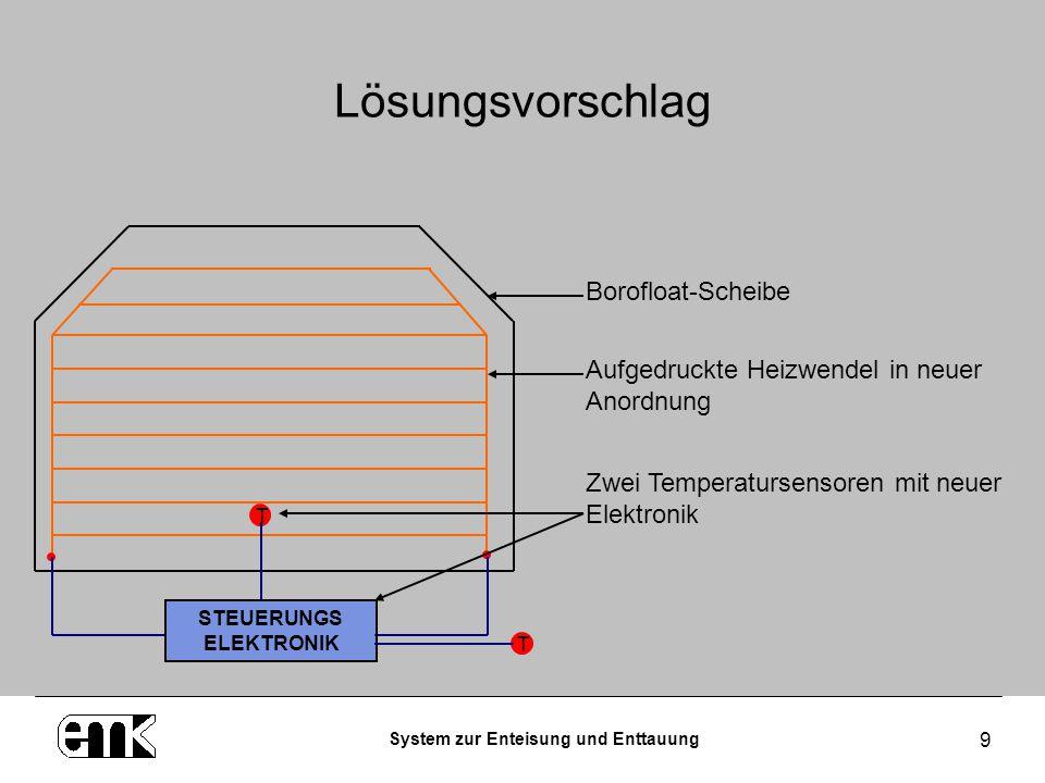 System zur Enteisung und Enttauung