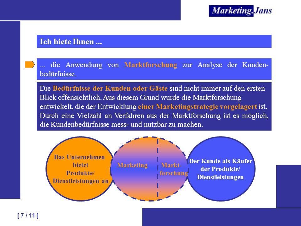 Ich biete Ihnen ... ... die Anwendung von Marktforschung zur Analyse der Kunden-bedürfnisse.