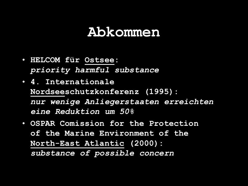 Abkommen HELCOM für Ostsee: priority harmful substance