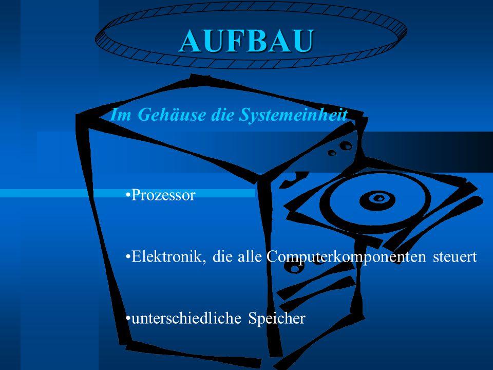 AUFBAU Im Gehäuse die Systemeinheit Prozessor