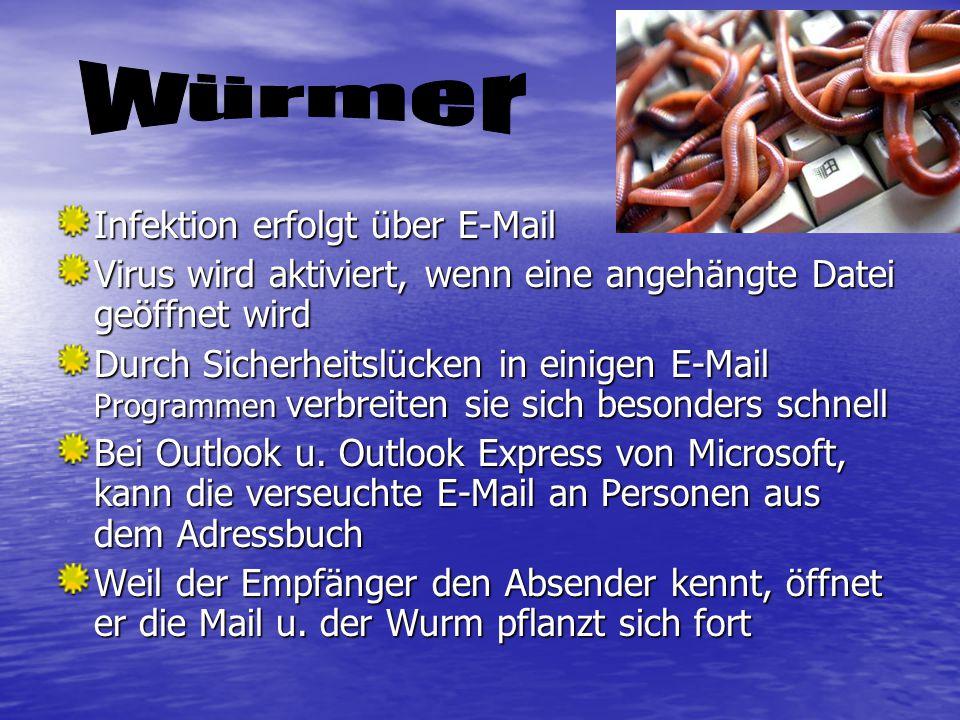 Würmer Infektion erfolgt über E-Mail
