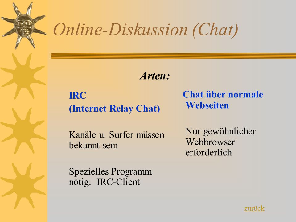 Online-Diskussion (Chat)