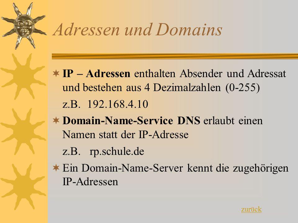 Adressen und Domains IP – Adressen enthalten Absender und Adressat und bestehen aus 4 Dezimalzahlen (0-255)