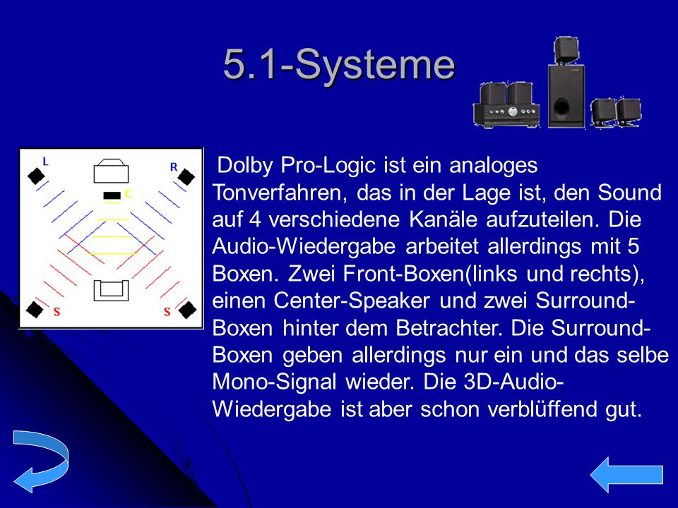 5.1-Systeme