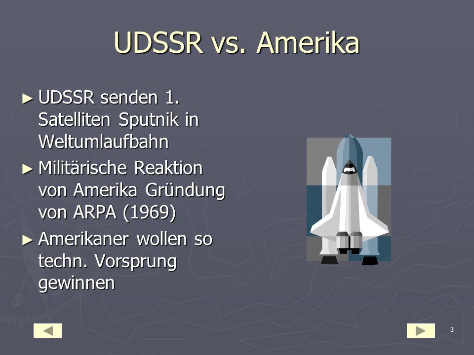 UDSSR vs. Amerika UDSSR senden 1. Satelliten Sputnik in Weltumlaufbahn