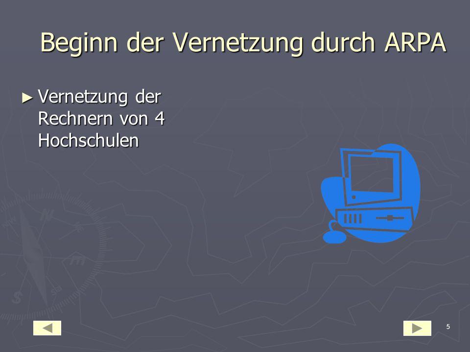 Beginn der Vernetzung durch ARPA