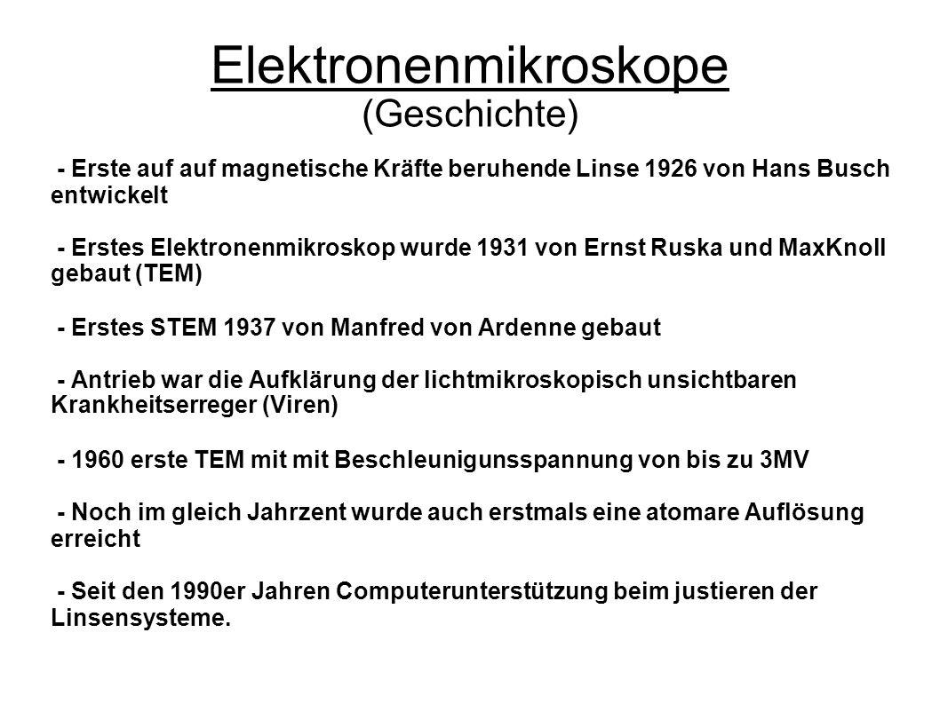 Elektronenmikroskope (Geschichte)
