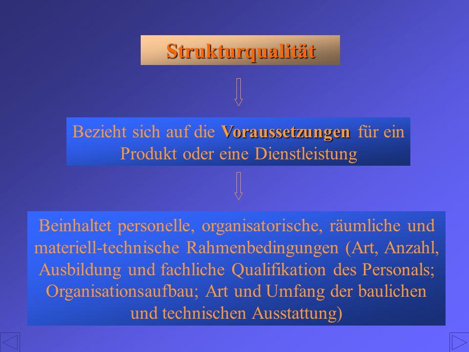 Strukturqualität Bezieht sich auf die Voraussetzungen für ein Produkt oder eine Dienstleistung.