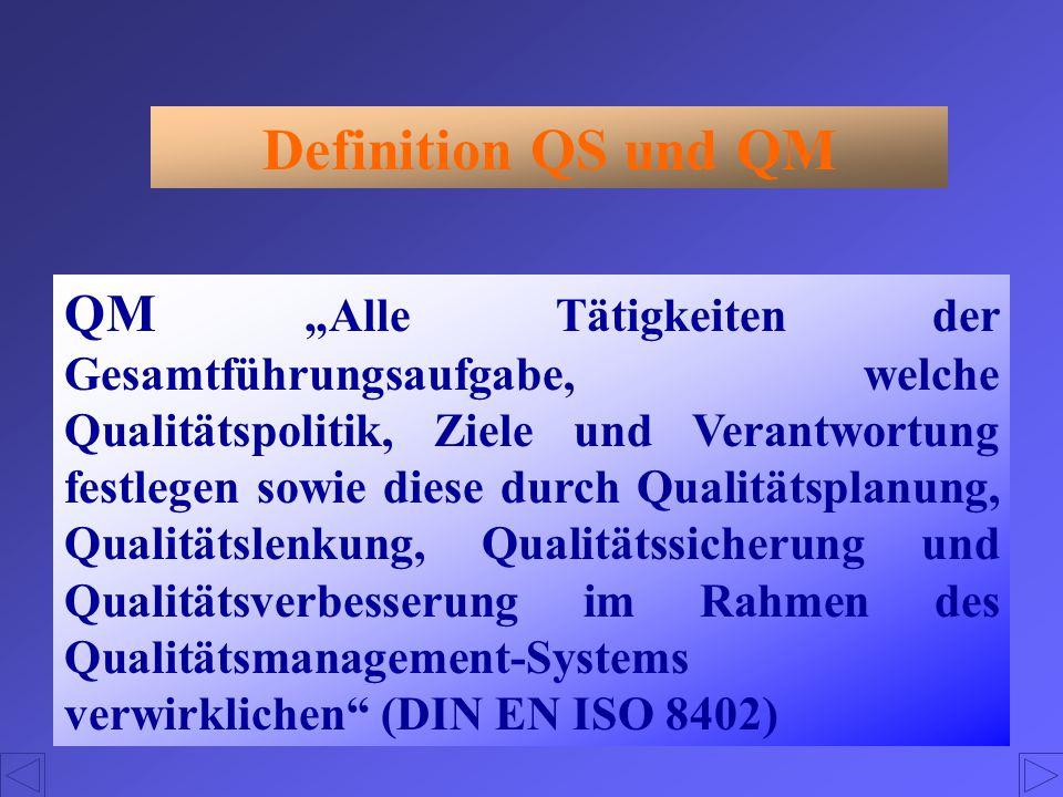 Definition QS und QM