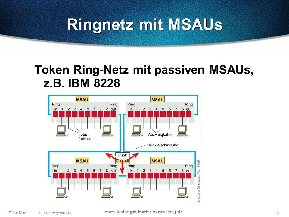 Ringnetz mit MSAUs Token Ring-Netz mit passiven MSAUs, z.B. IBM 8228
