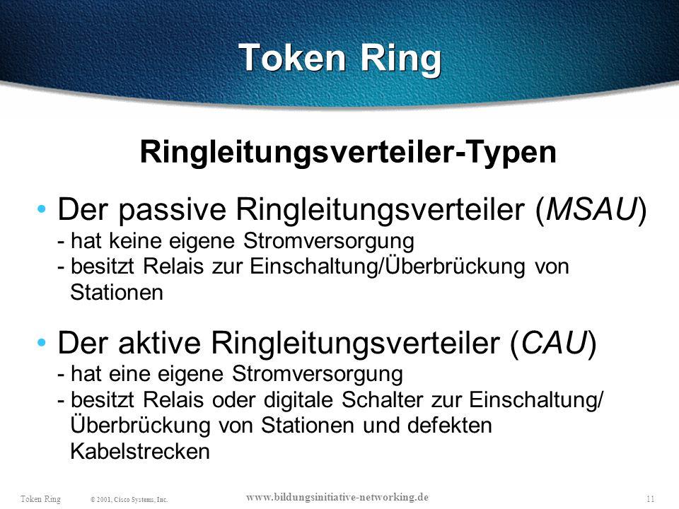Ringleitungsverteiler-Typen