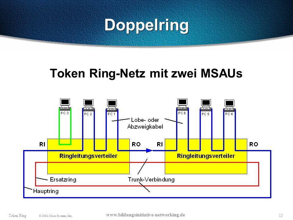 Doppelring Token Ring-Netz mit zwei MSAUs