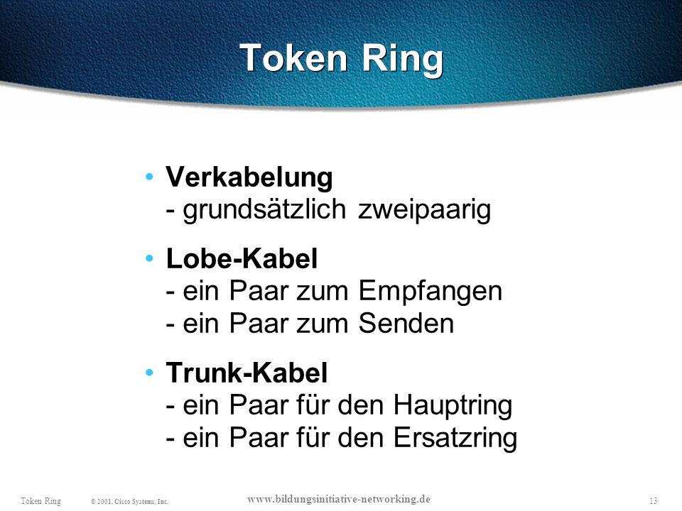 Token Ring Verkabelung - grundsätzlich zweipaarig