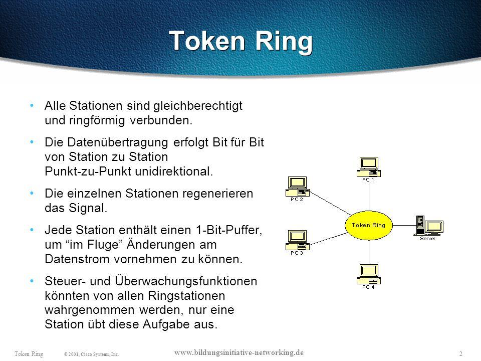 Token Ring Alle Stationen sind gleichberechtigt und ringförmig verbunden.