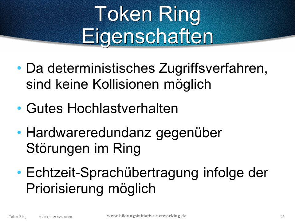 Token Ring Eigenschaften