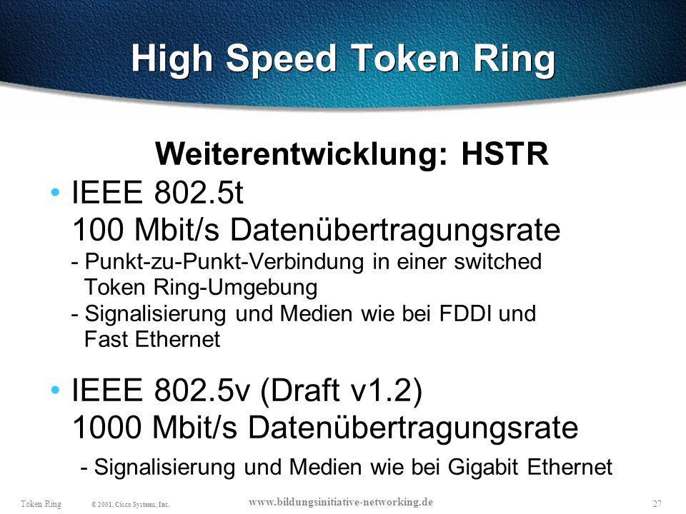 Weiterentwicklung: HSTR