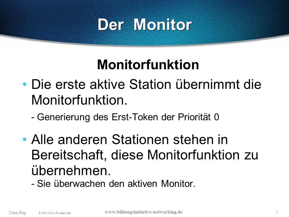 Der Monitor Monitorfunktion