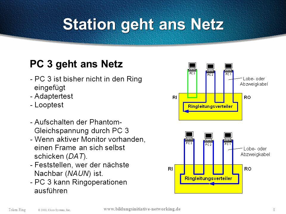 Station geht ans Netz