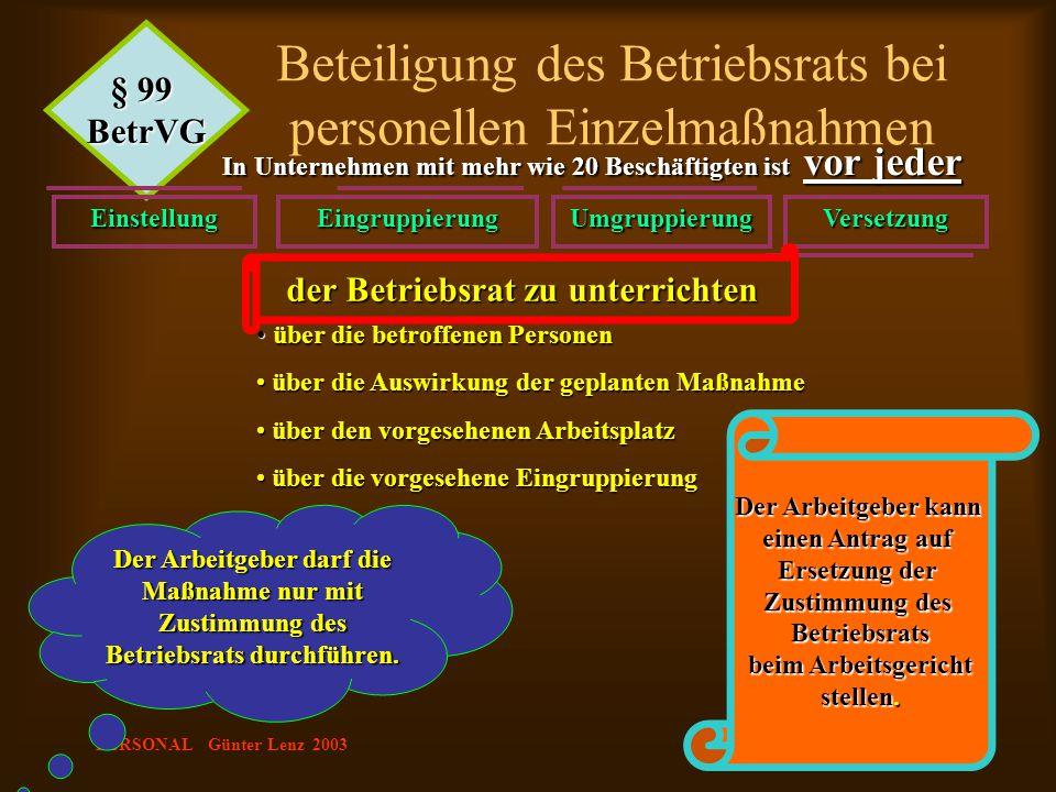 Beteiligung des Betriebsrats bei personellen Einzelmaßnahmen