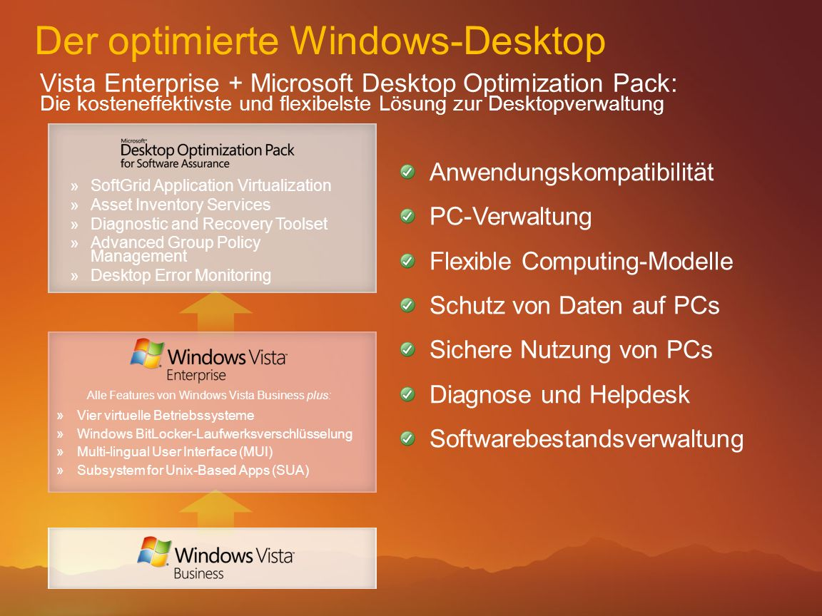 Der optimierte Windows-Desktop