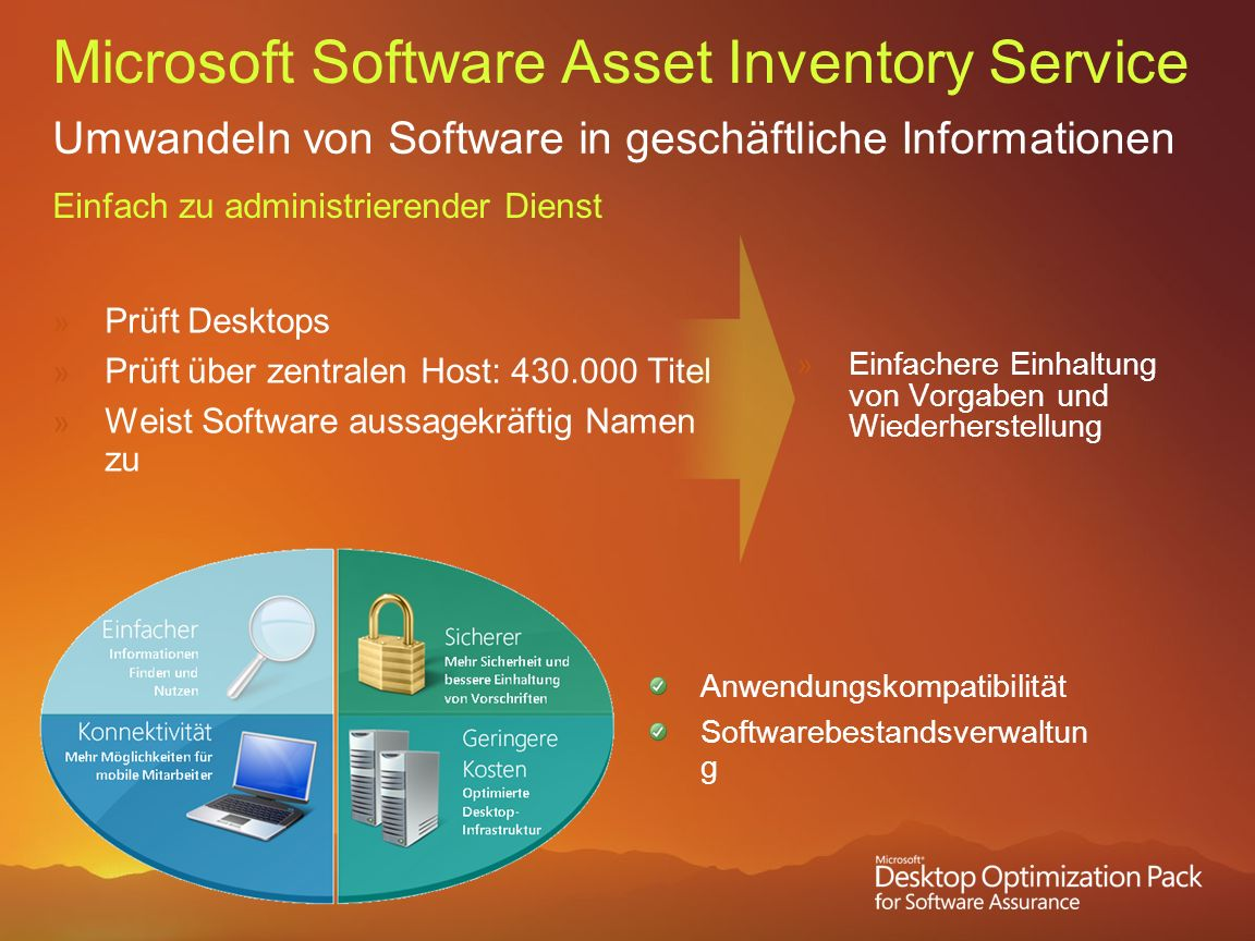 Microsoft Software Asset Inventory Service
