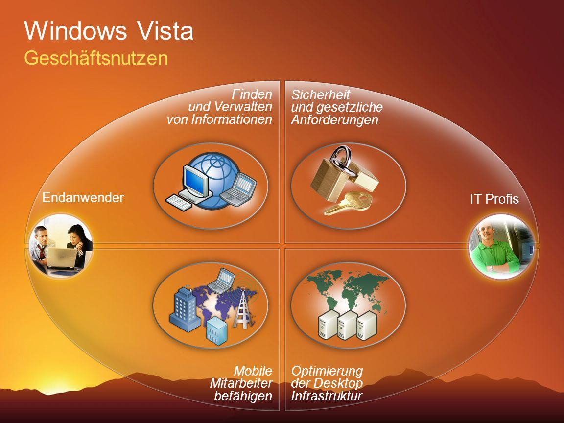 Windows Vista Geschäftsnutzen