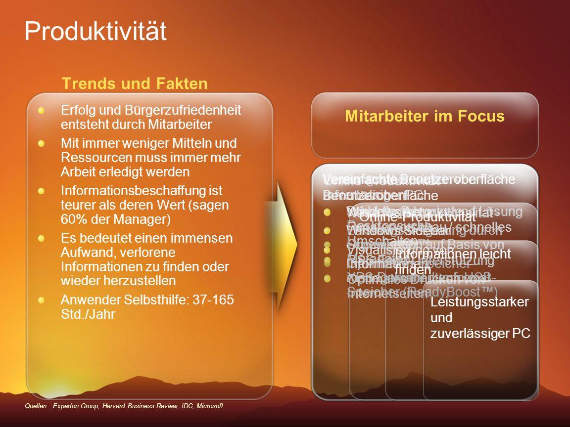 Produktivität Trends und Fakten Mitarbeiter im Focus