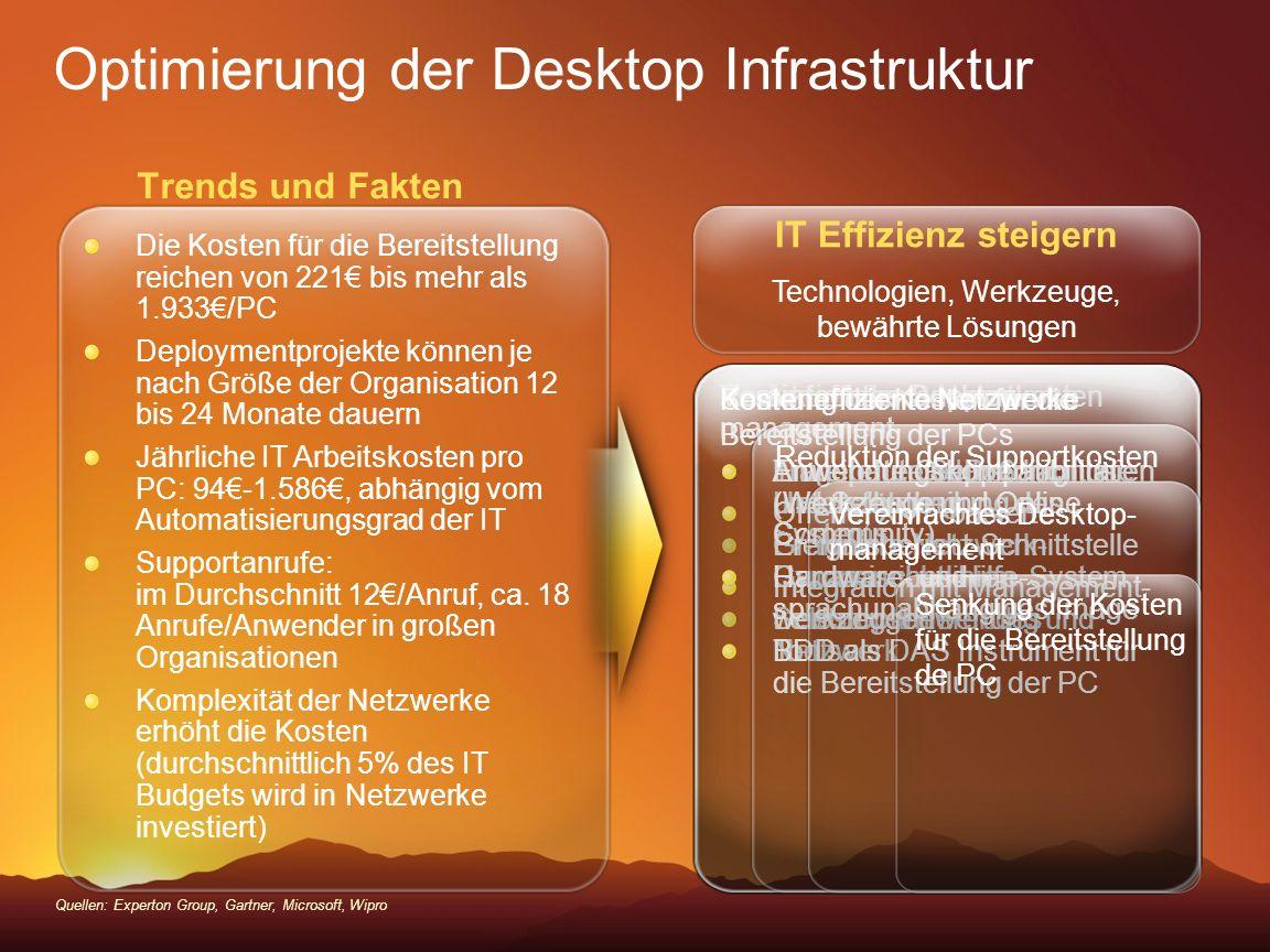 Technologien, Werkzeuge, bewährte Lösungen
