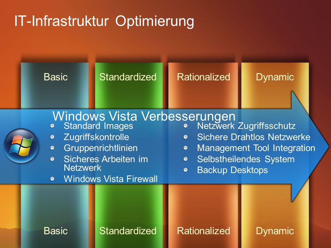 IT-Infrastruktur Optimierung