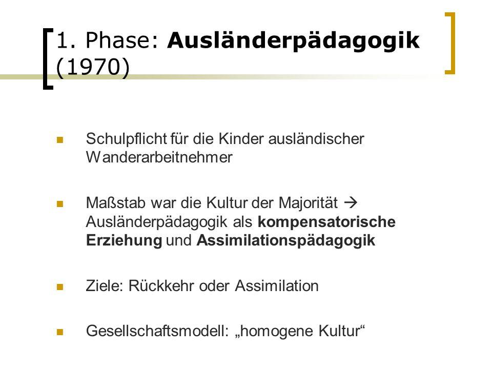 1. Phase: Ausländerpädagogik (1970)