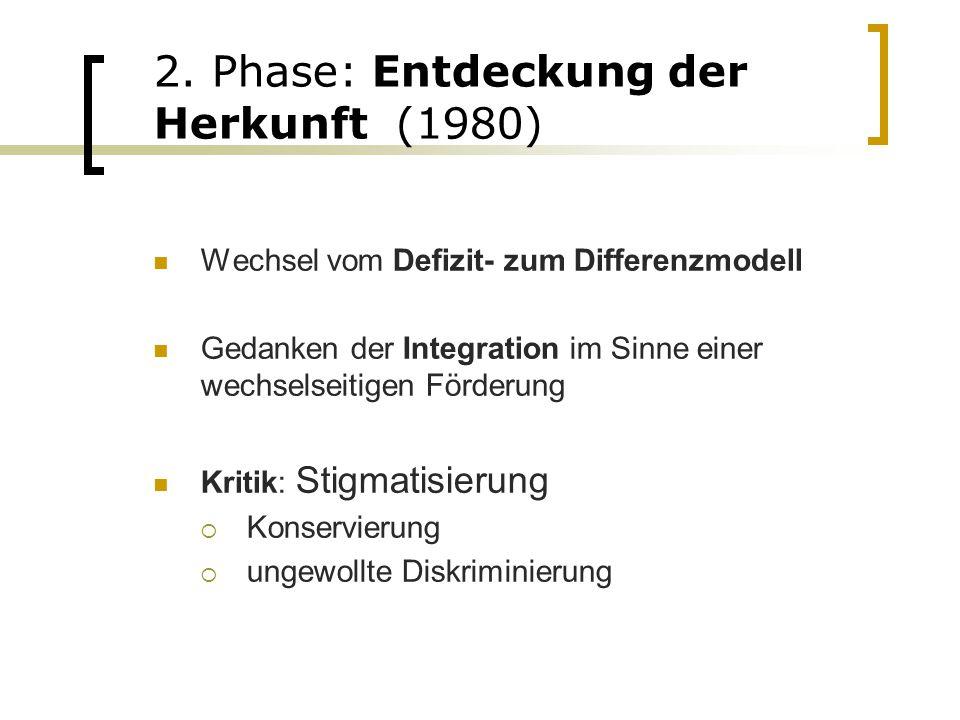 2. Phase: Entdeckung der Herkunft (1980)