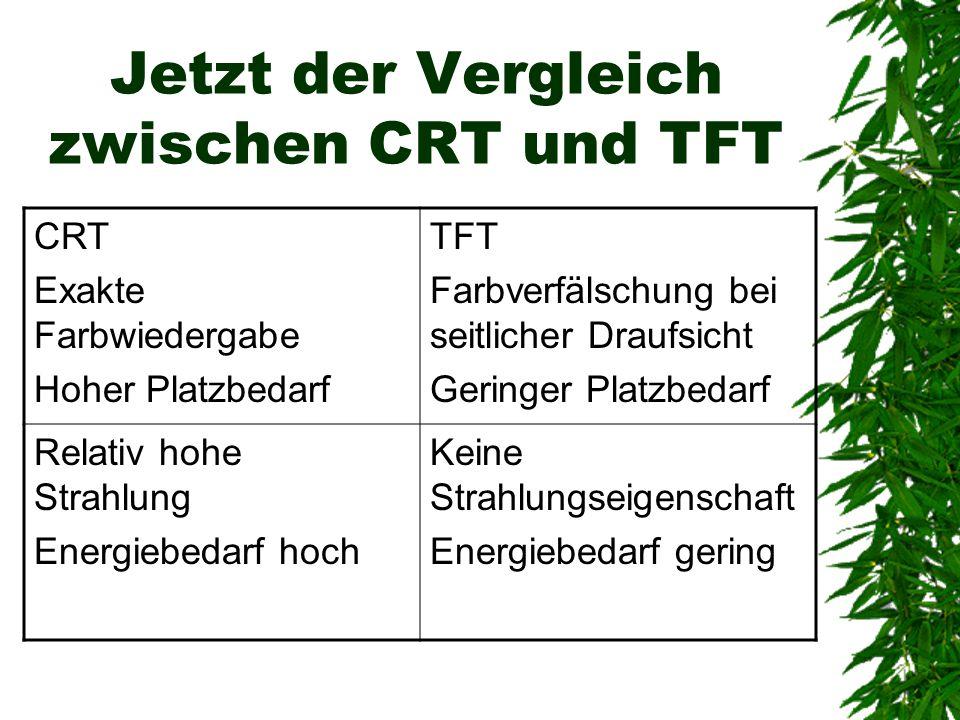 Jetzt der Vergleich zwischen CRT und TFT