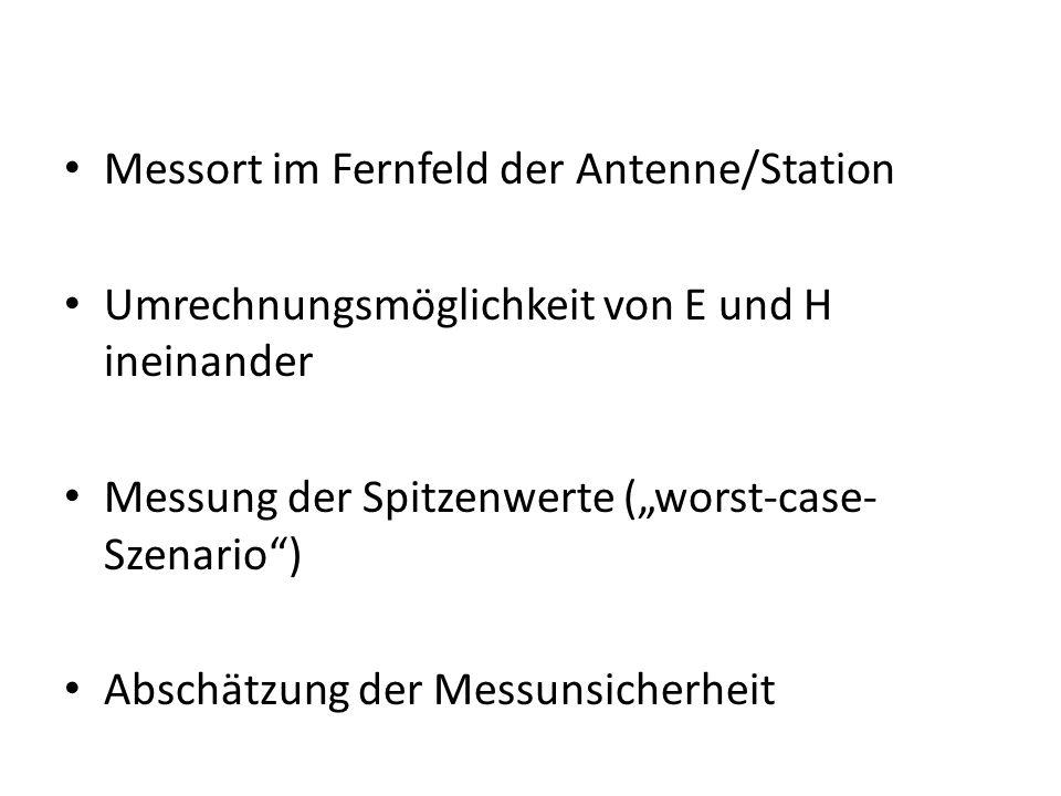 Messort im Fernfeld der Antenne/Station