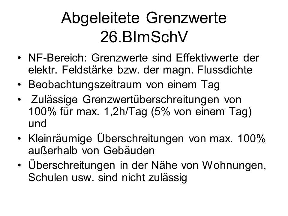 Abgeleitete Grenzwerte 26.BImSchV