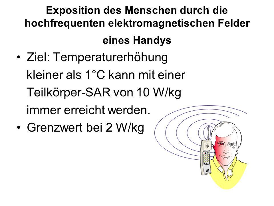 Ziel: Temperaturerhöhung kleiner als 1°C kann mit einer