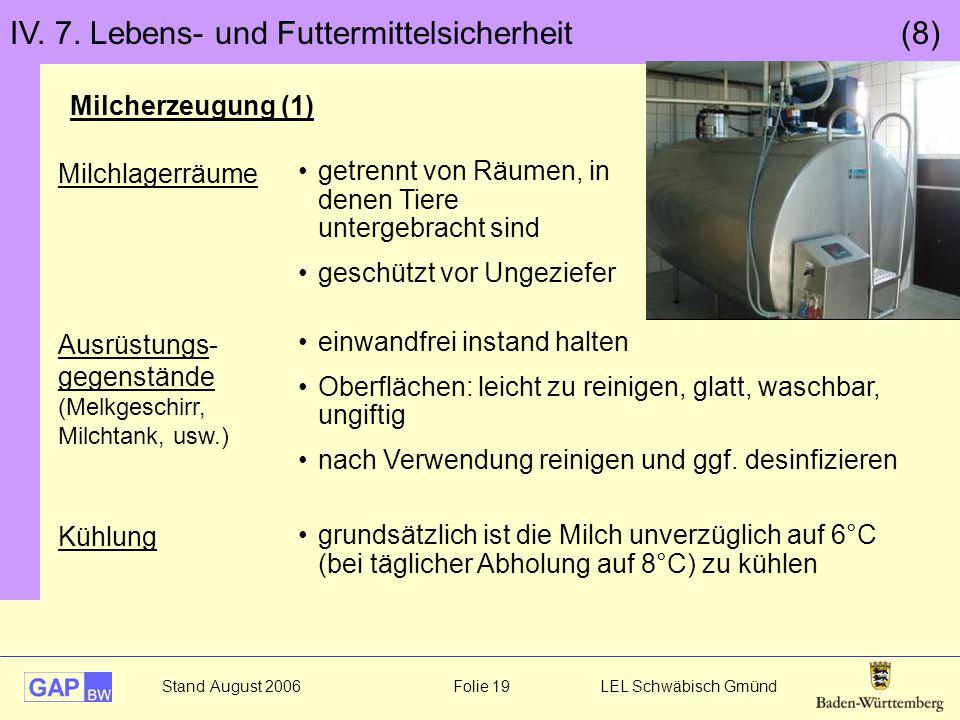 IV. 7. Lebens- und Futtermittelsicherheit (8)