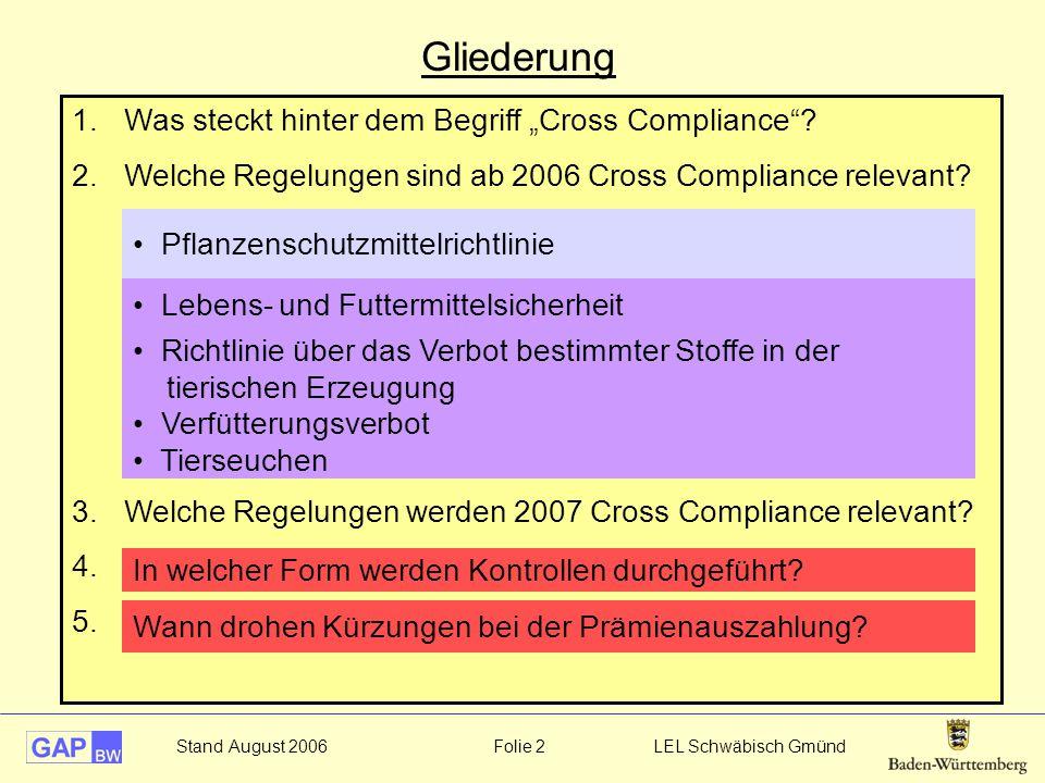 "Gliederung Was steckt hinter dem Begriff ""Cross Compliance"