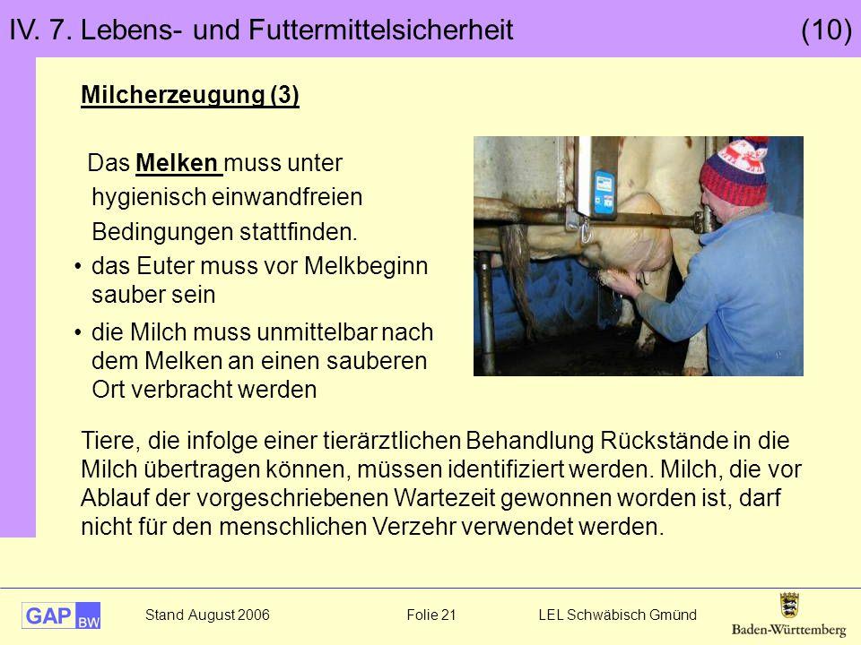 IV. 7. Lebens- und Futtermittelsicherheit (10)