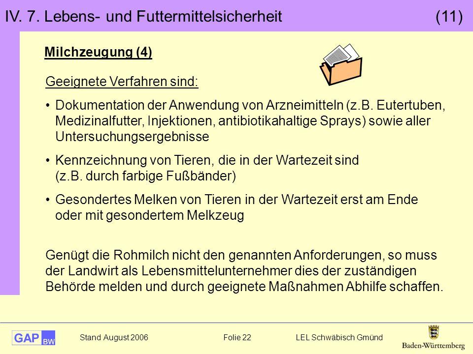 IV. 7. Lebens- und Futtermittelsicherheit (11)