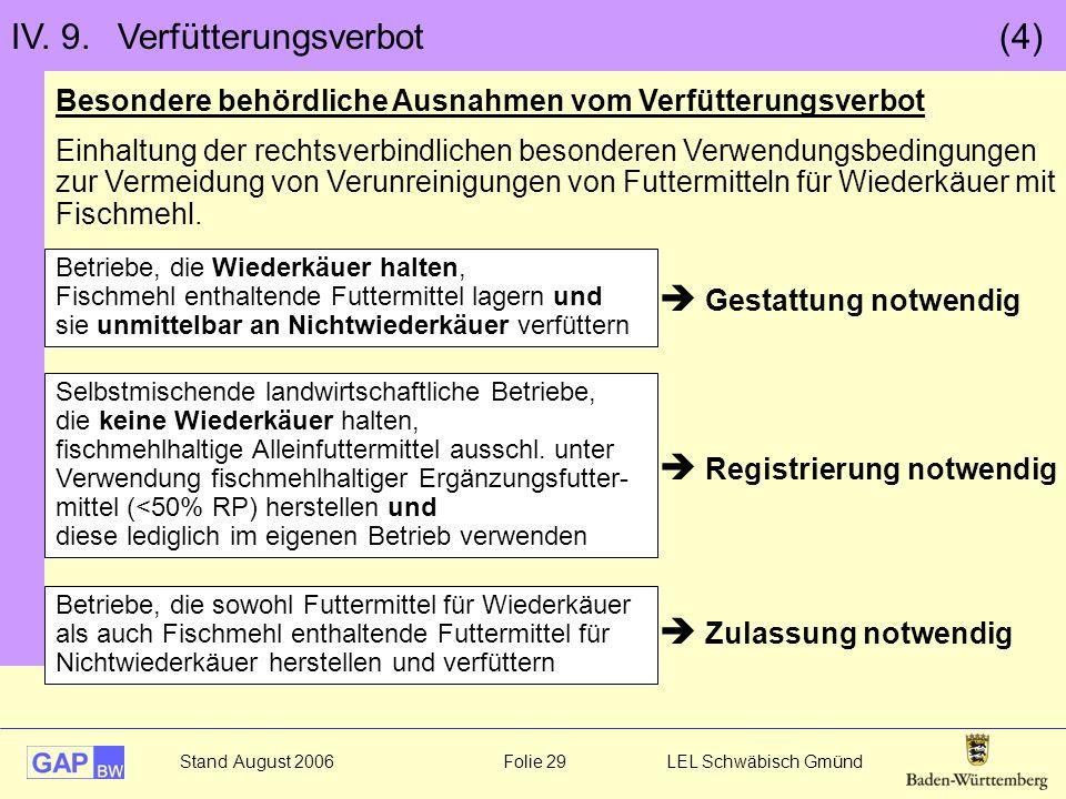IV. 9. Verfütterungsverbot (4)