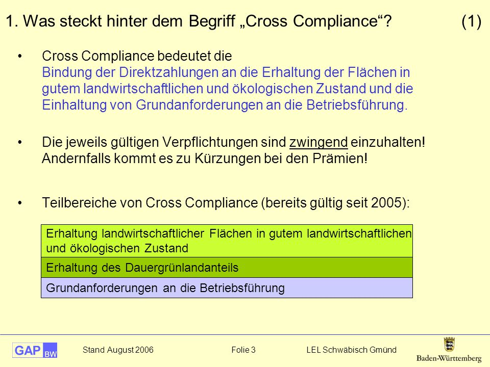"""1. Was steckt hinter dem Begriff """"Cross Compliance (1)"""