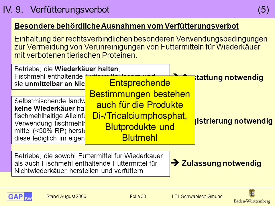 IV. 9. Verfütterungsverbot (5)