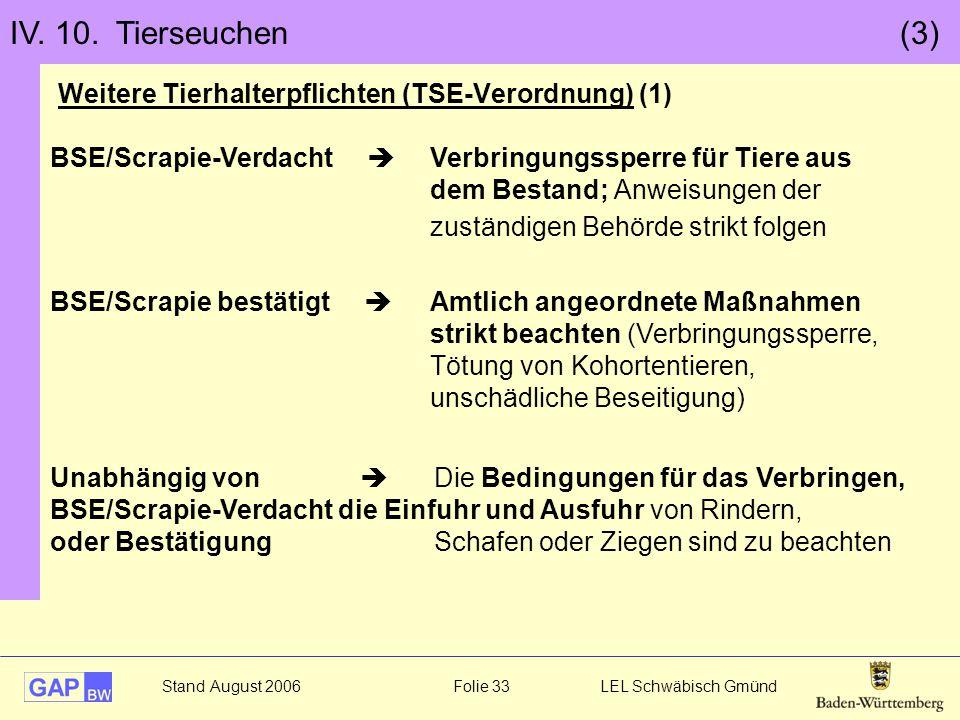 IV. 10. Tierseuchen (3) Weitere Tierhalterpflichten (TSE-Verordnung) (1)